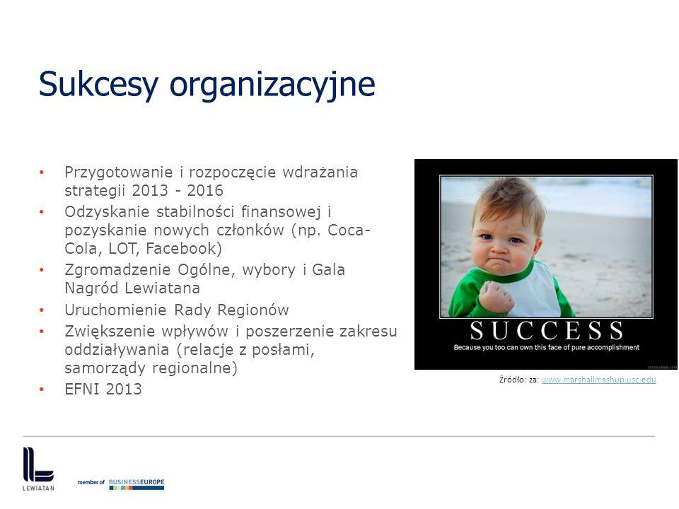 Sukcesy organizacyjne