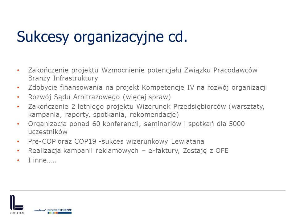 Sukcesy organizacyjne cd.