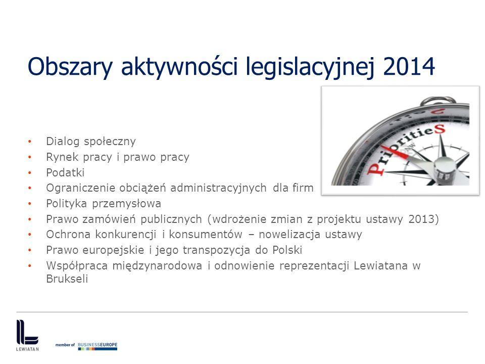 Obszary aktywności legislacyjnej 2014