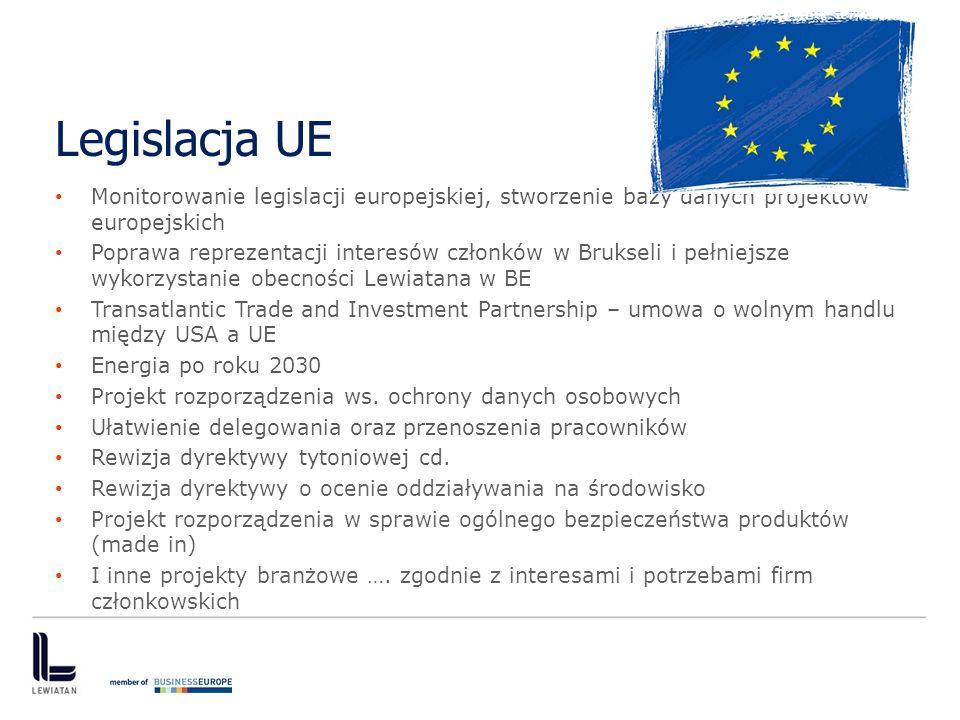 Legislacja UE Monitorowanie legislacji europejskiej, stworzenie bazy danych projektów europejskich.