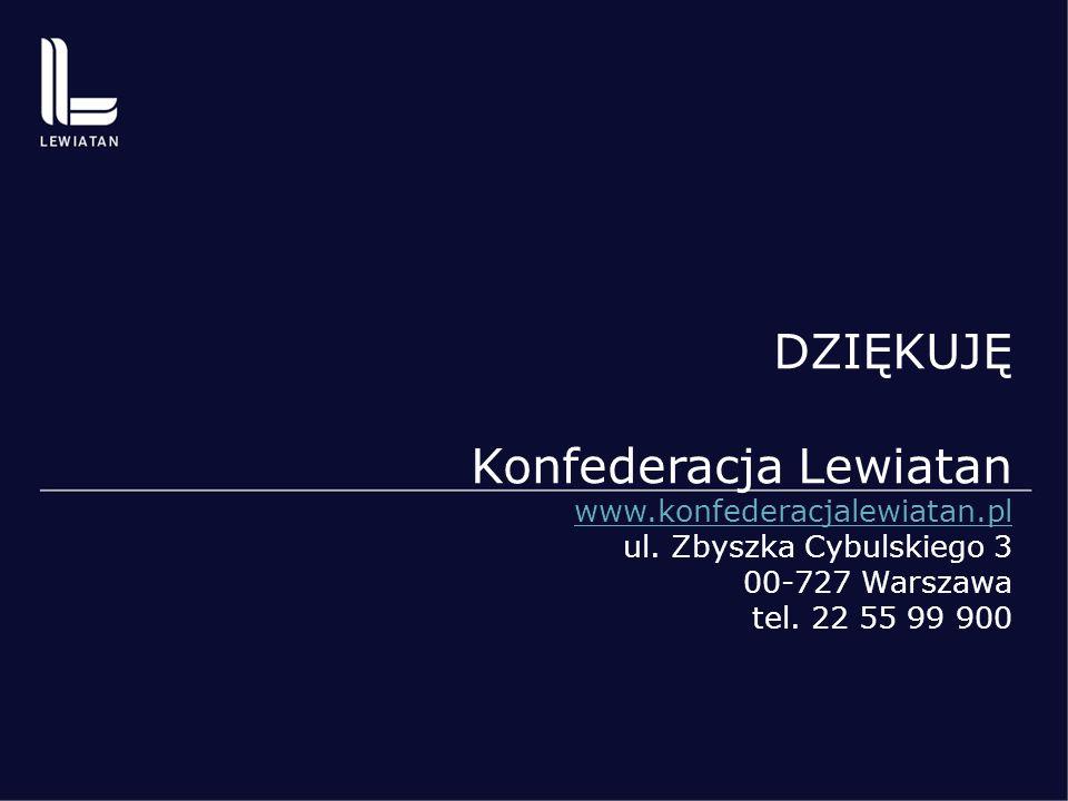 DZIĘKUJĘ Konfederacja Lewiatan www. konfederacjalewiatan. pl ul