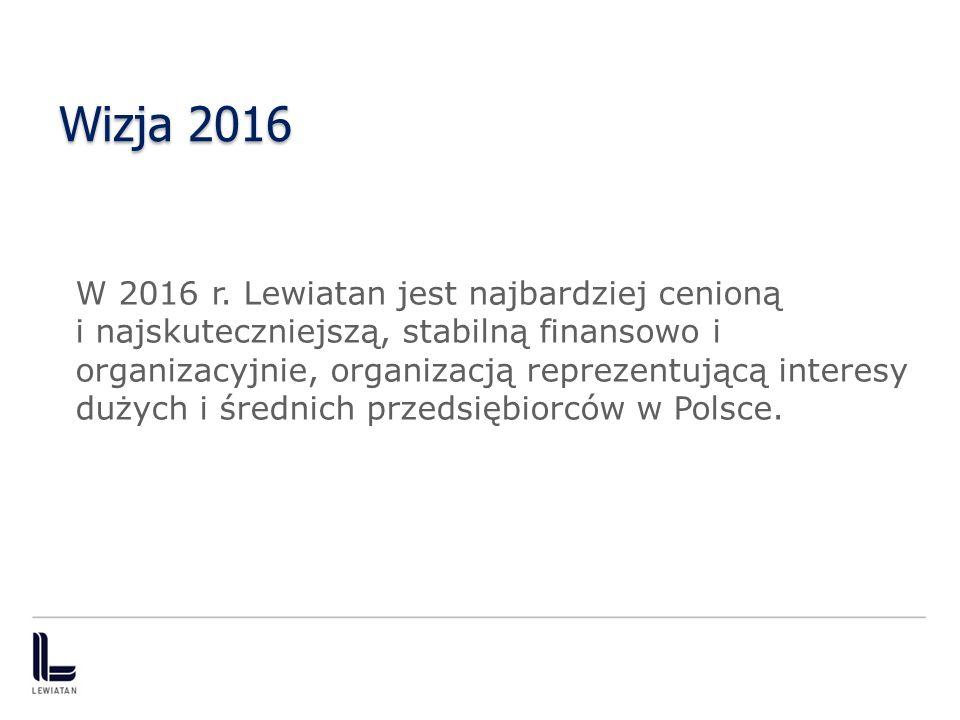 Wizja 2016 W 2016 r. Lewiatan jest najbardziej cenioną