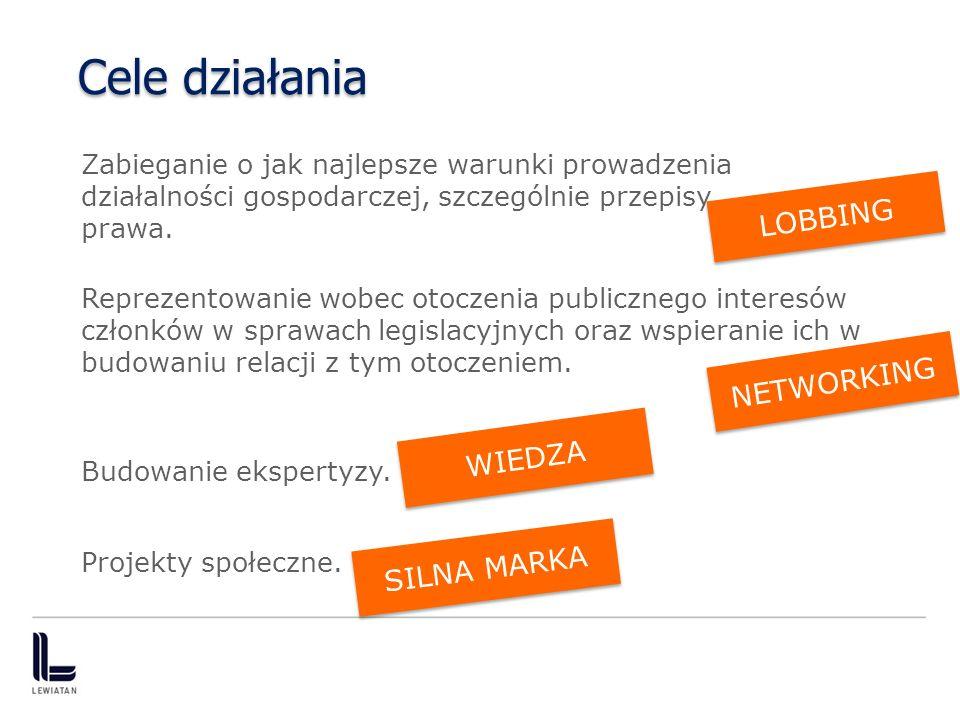 Cele działania LOBBING NETWORKING WIEDZA SILNA MARKA