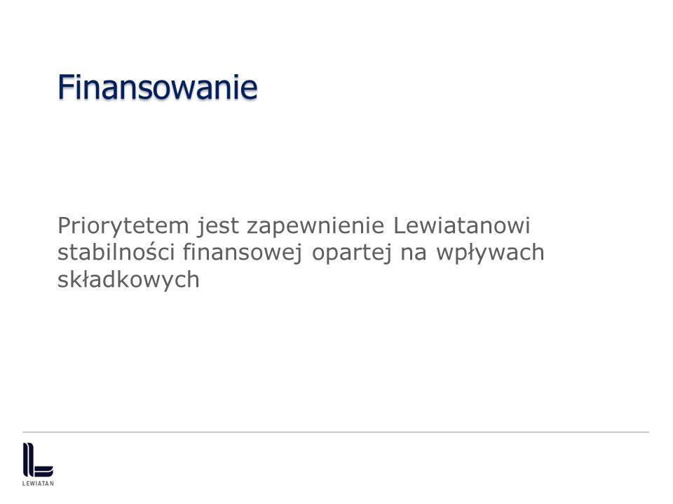 Finansowanie Priorytetem jest zapewnienie Lewiatanowi stabilności finansowej opartej na wpływach składkowych.