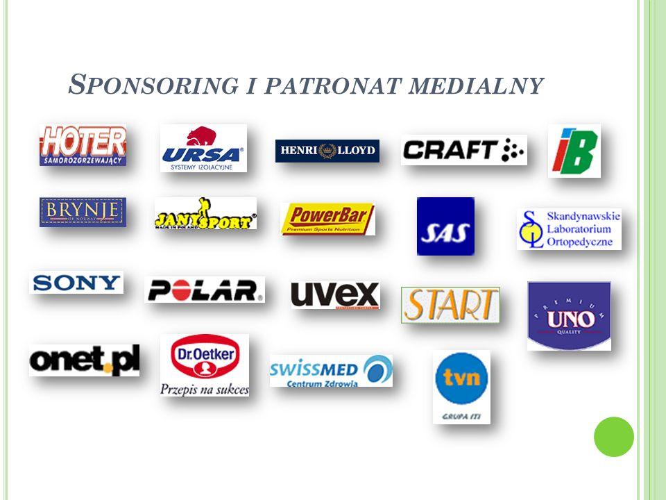 Sponsoring i patronat medialny