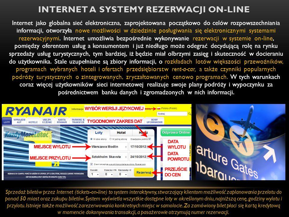 Internet a systemy rezerwacji on-line