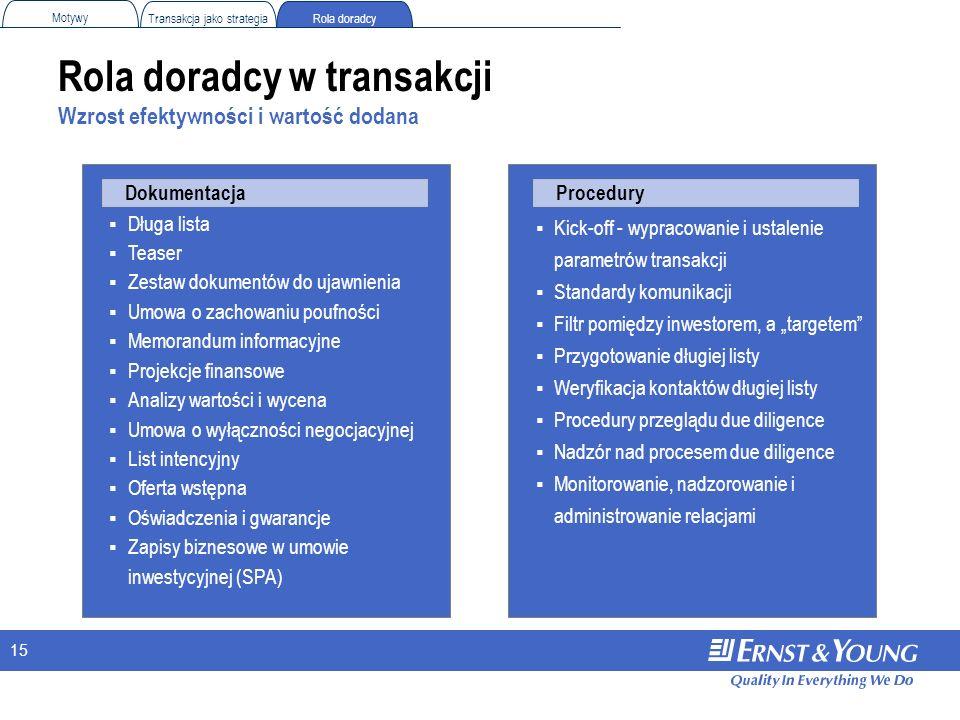 Rola doradcy w transakcji Wzrost efektywności i wartość dodana
