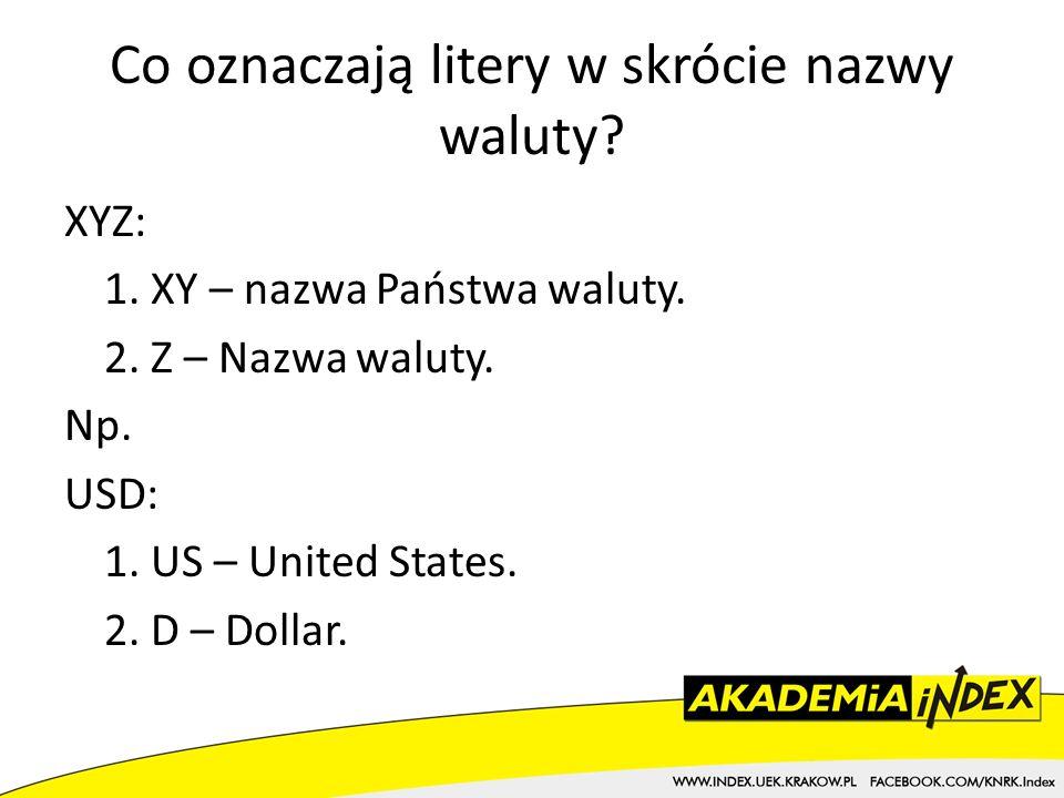 Co oznaczają litery w skrócie nazwy waluty
