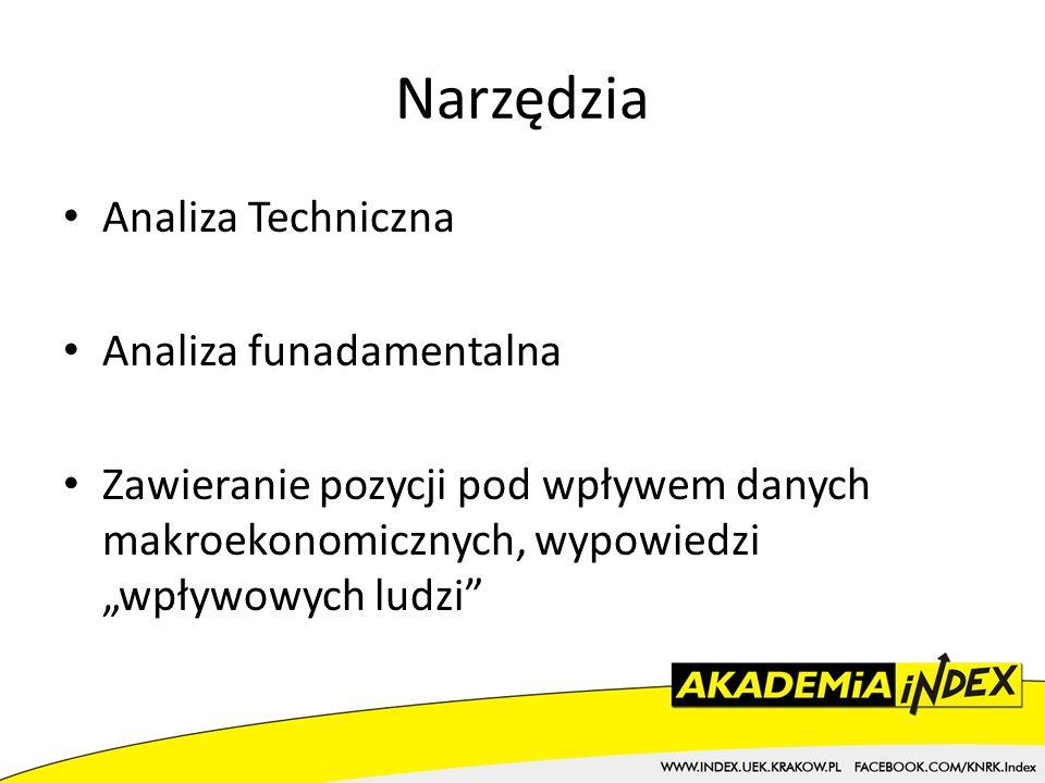 Narzędzia Analiza Techniczna Analiza funadamentalna