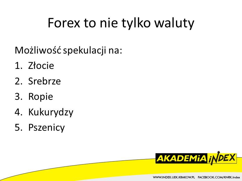 Forex to nie tylko waluty