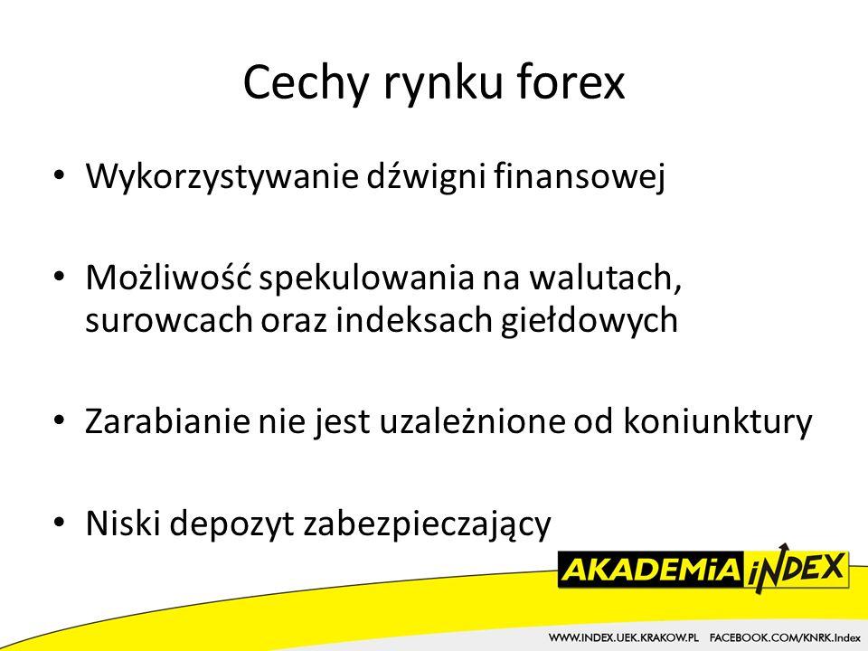 Cechy rynku forex Wykorzystywanie dźwigni finansowej