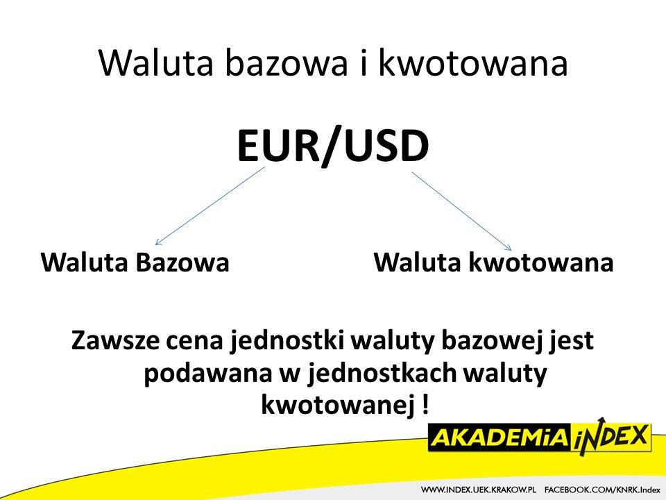 Waluta bazowa i kwotowana