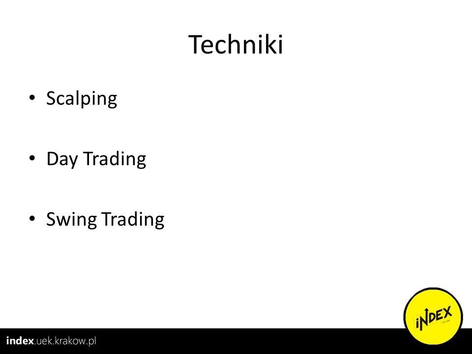 Techniki Scalping Day Trading Swing Trading