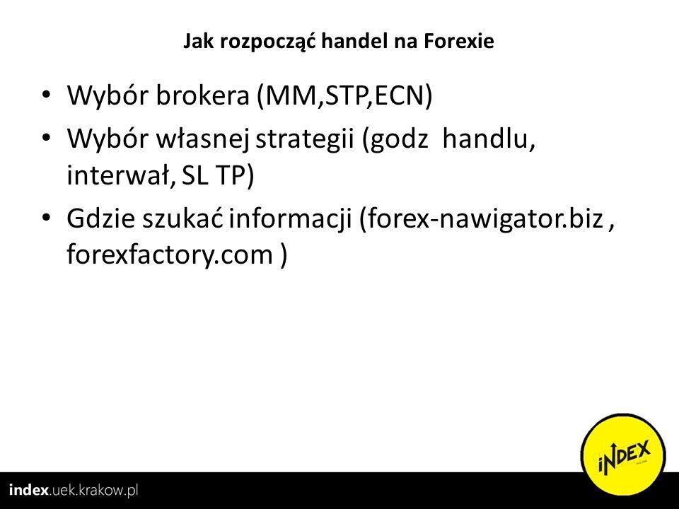 Jak rozpocząć handel na Forexie