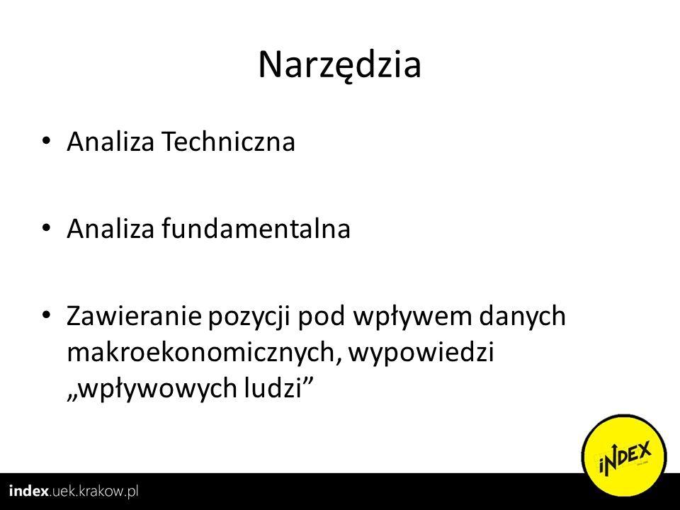Narzędzia Analiza Techniczna Analiza fundamentalna
