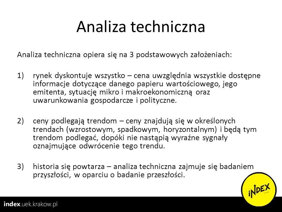 Analiza techniczna Analiza techniczna opiera się na 3 podstawowych założeniach: