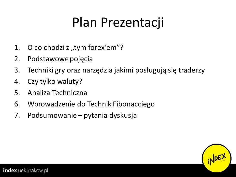 """Plan Prezentacji O co chodzi z """"tym forex'em Podstawowe pojęcia"""
