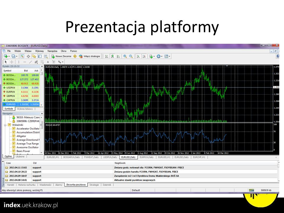 Prezentacja platformy