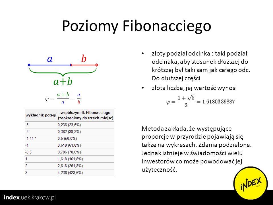 Poziomy Fibonacciego złoty podział odcinka : taki podział odcinaka, aby stosunek dłuższej do krótszej był taki sam jak całego odc. Do dłuższej części.