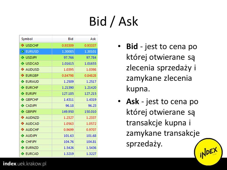 Bid / Ask Bid - jest to cena po której otwierane są zlecenia sprzedaży i zamykane zlecenia kupna.