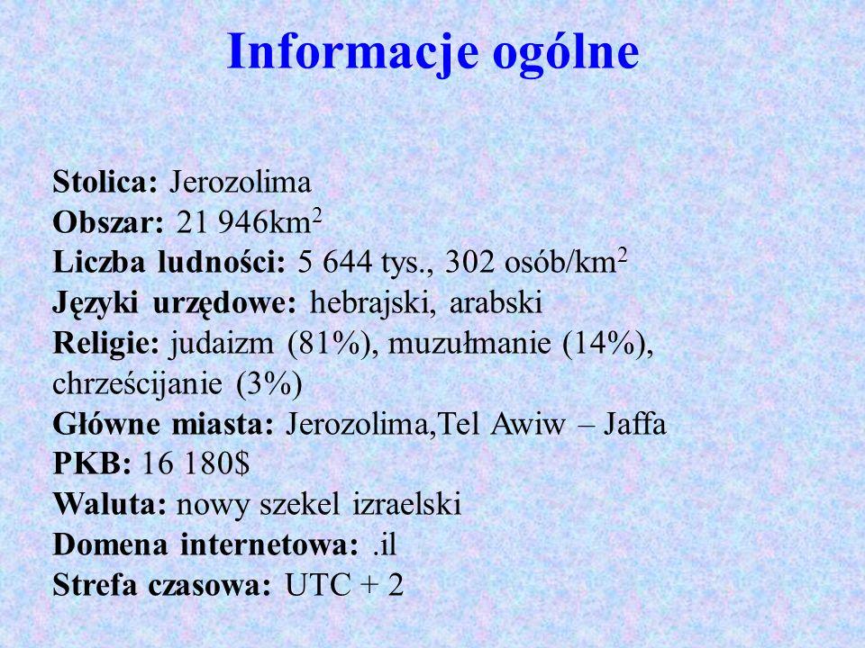 Informacje ogólne Stolica: Jerozolima Obszar: 21 946km2