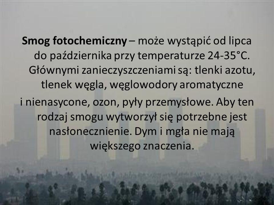 Smog fotochemiczny – może wystąpić od lipca do października przy temperaturze 24-35°C.