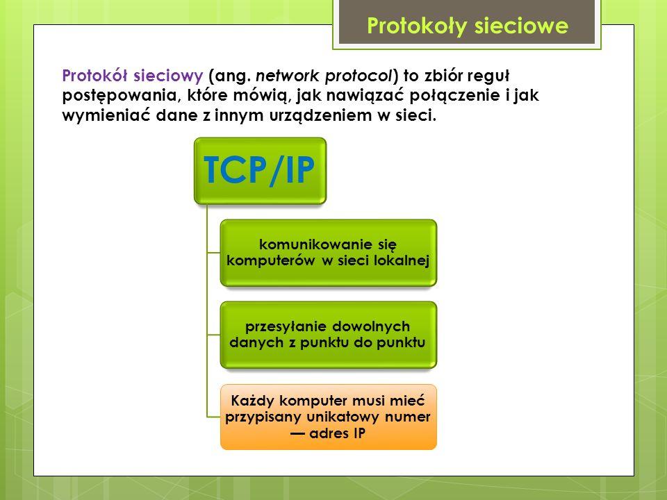 TCP/IP Protokoły sieciowe