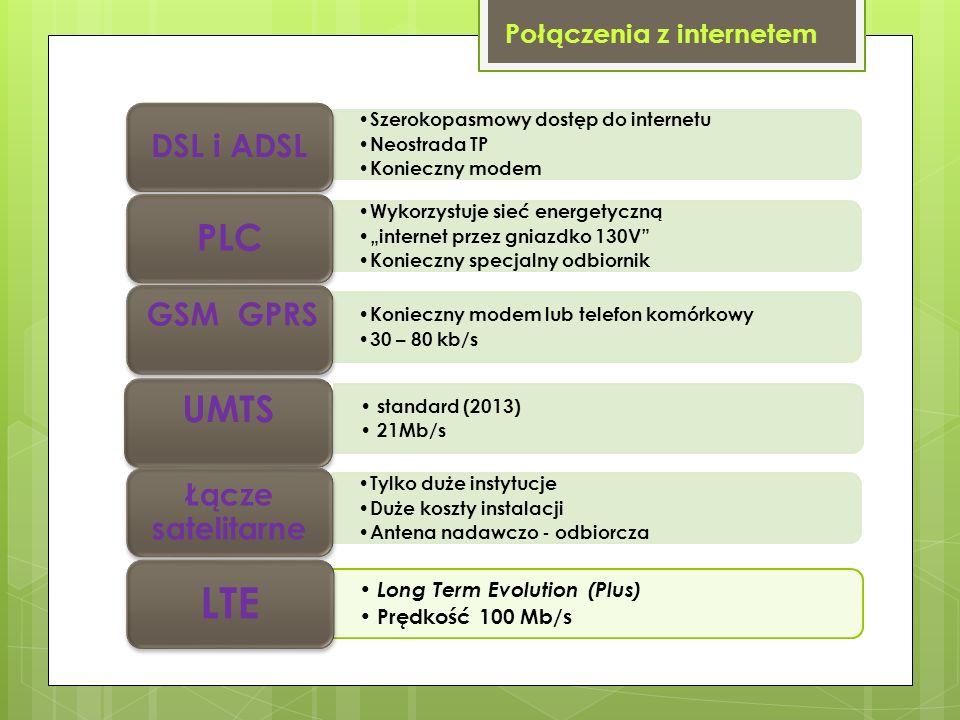 LTE PLC UMTS DSL i ADSL Łącze satelitarne Połączenia z internetem