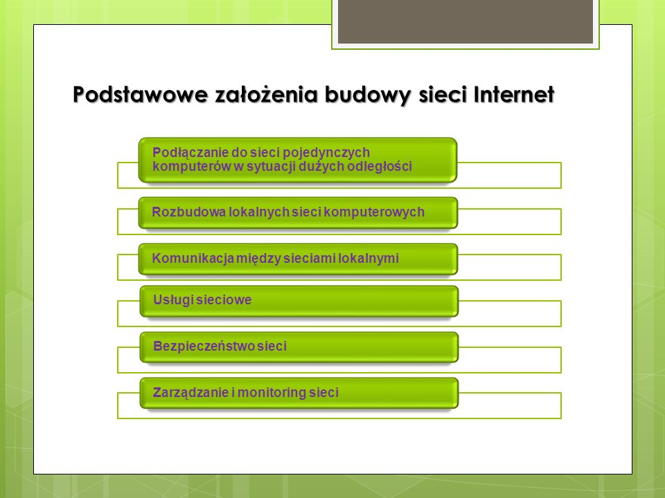 Podstawowe założenia budowy sieci Internet