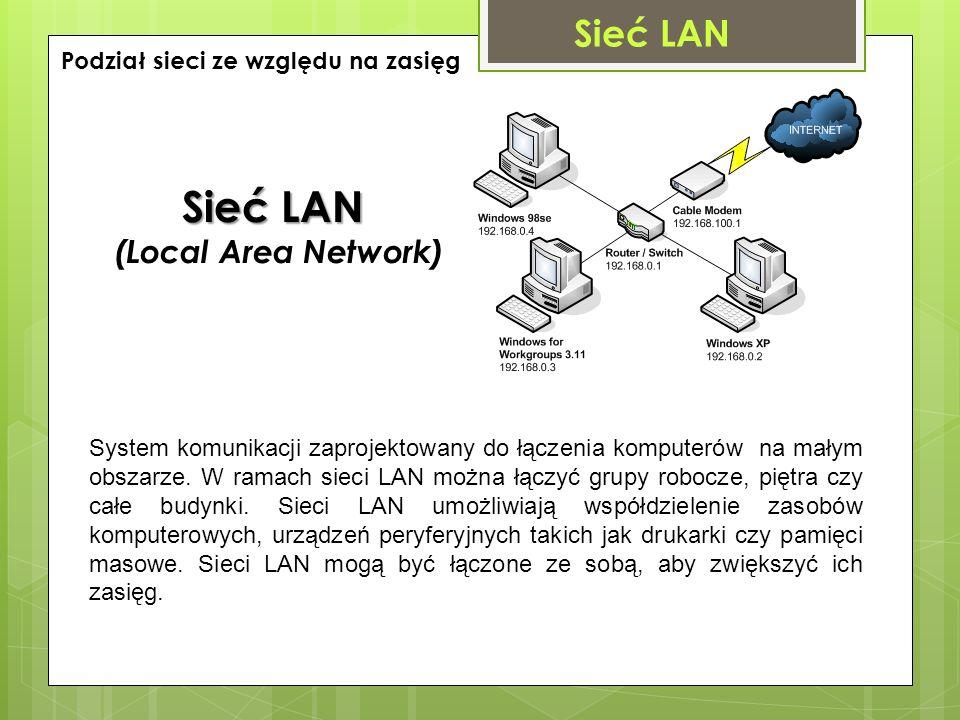 Sieć LAN Sieć LAN (Local Area Network)