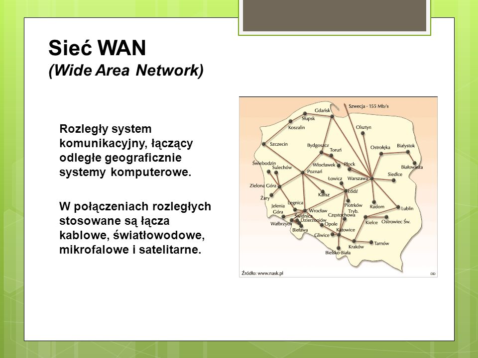 Sieć WAN (Wide Area Network)
