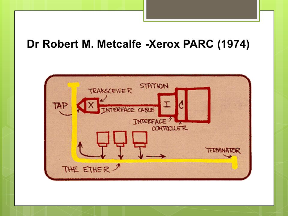 Dr Robert M. Metcalfe -Xerox PARC (1974)