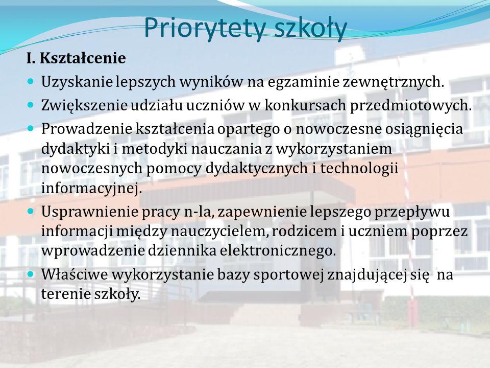Priorytety szkoły I. Kształcenie