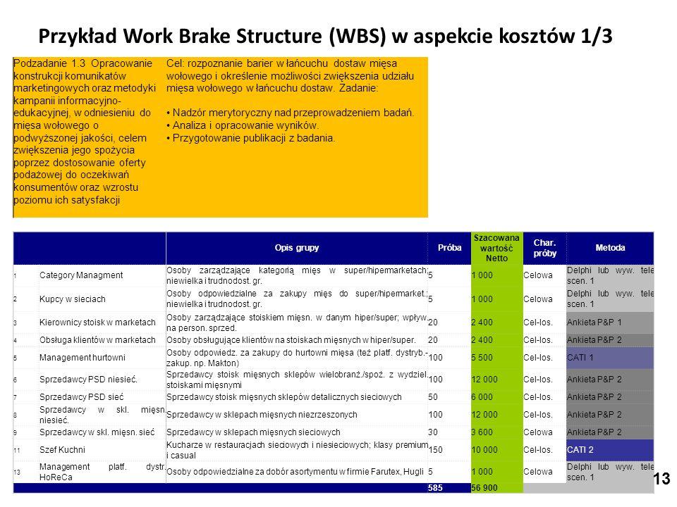 Przykład Work Brake Structure (WBS) w aspekcie kosztów 1/3
