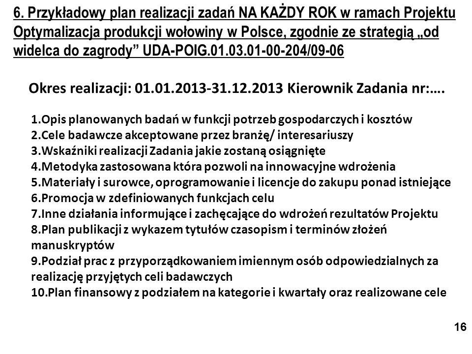 Okres realizacji: 01.01.2013-31.12.2013 Kierownik Zadania nr:….