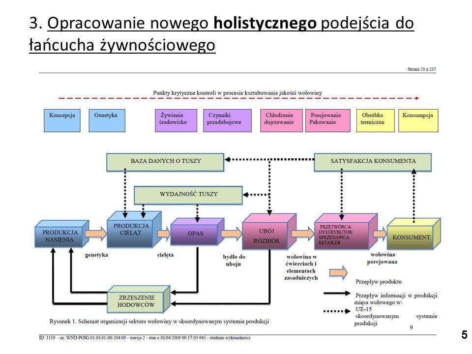 3. Opracowanie nowego holistycznego podejścia do łańcucha żywnościowego
