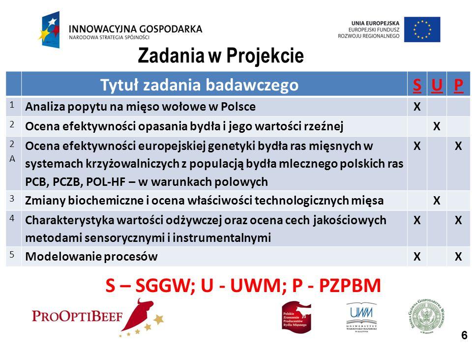 S – SGGW; U - UWM; P - PZPBM
