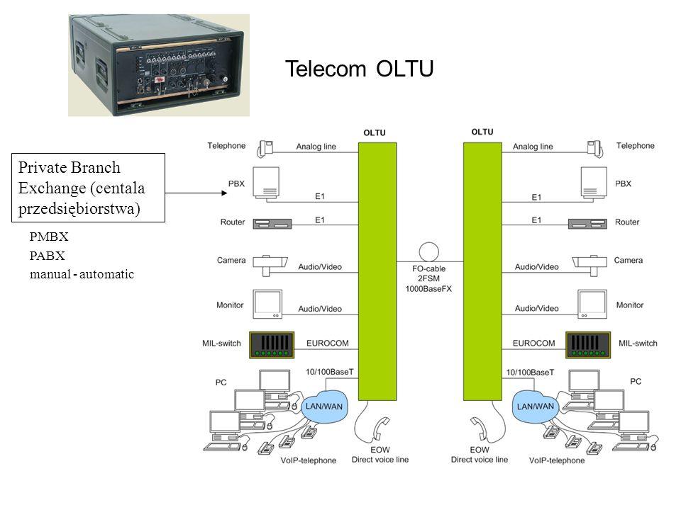 Telecom OLTU Private Branch Exchange (centala przedsiębiorstwa) PMBX