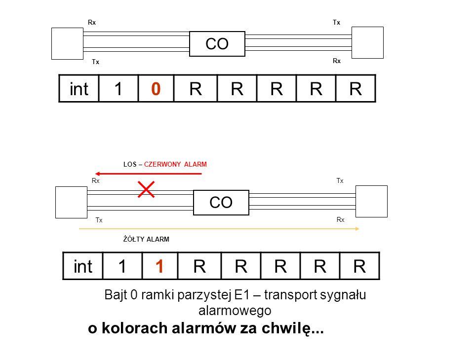 Bajt 0 ramki parzystej E1 – transport sygnału alarmowego