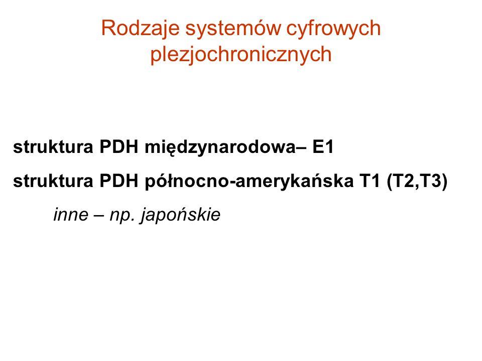 Rodzaje systemów cyfrowych plezjochronicznych