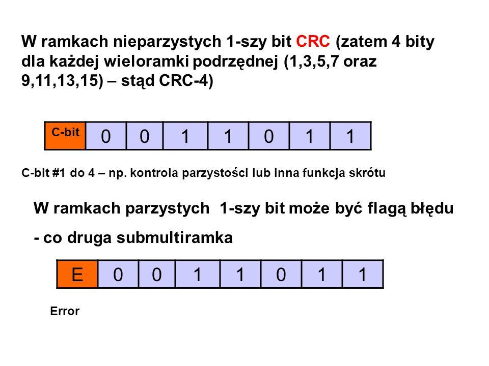 W ramkach nieparzystych 1-szy bit CRC (zatem 4 bity dla każdej wieloramki podrzędnej (1,3,5,7 oraz 9,11,13,15) – stąd CRC-4)