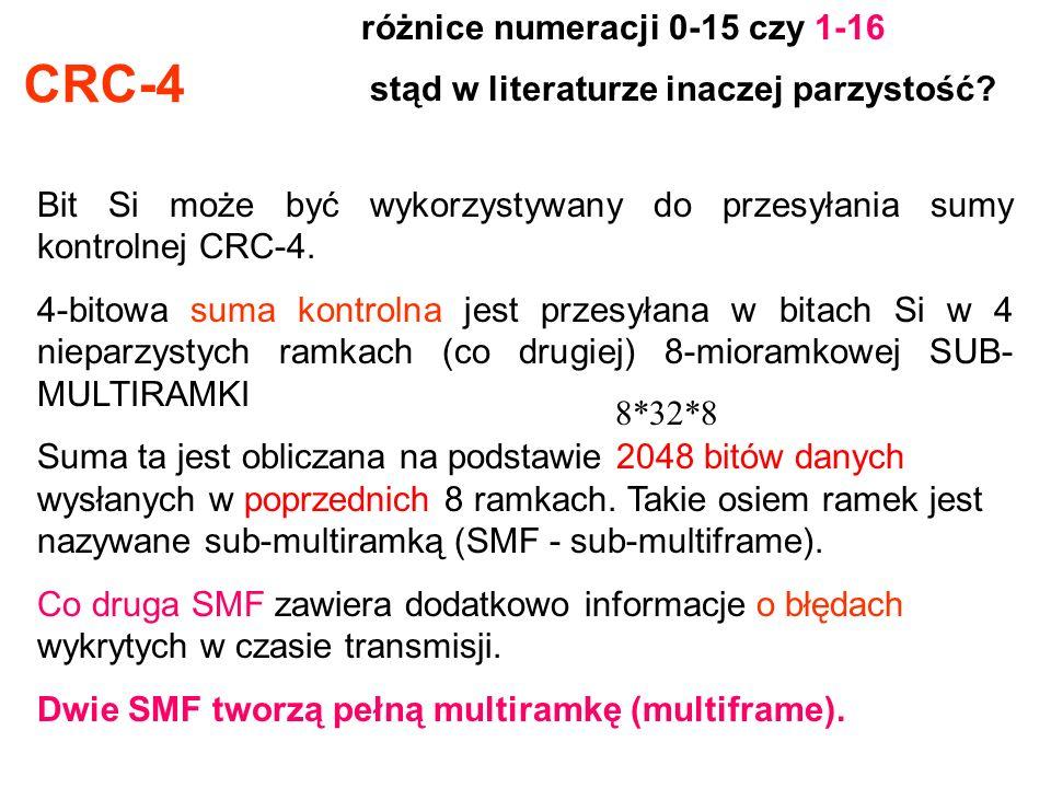 CRC-4 różnice numeracji 0-15 czy 1-16