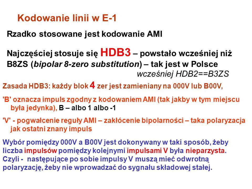 Kodowanie linii w E-1 Rzadko stosowane jest kodowanie AMI