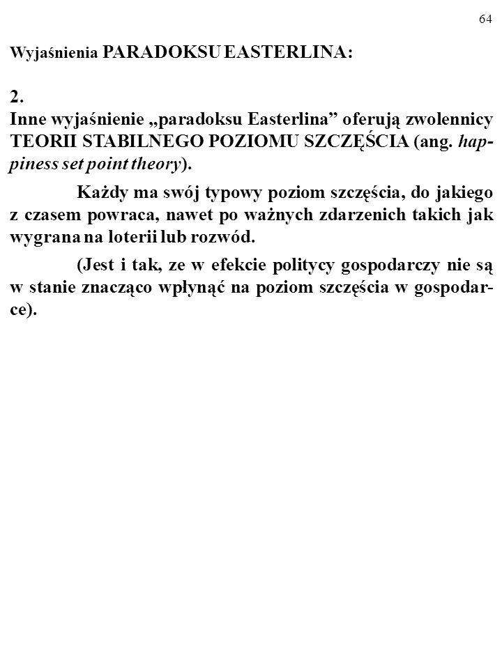 Wyjaśnienia PARADOKSU EASTERLINA: