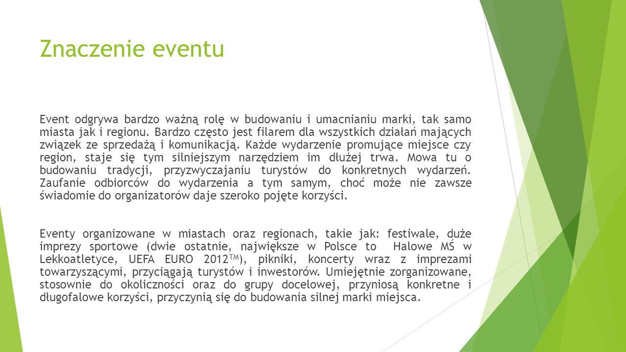 Znaczenie eventu