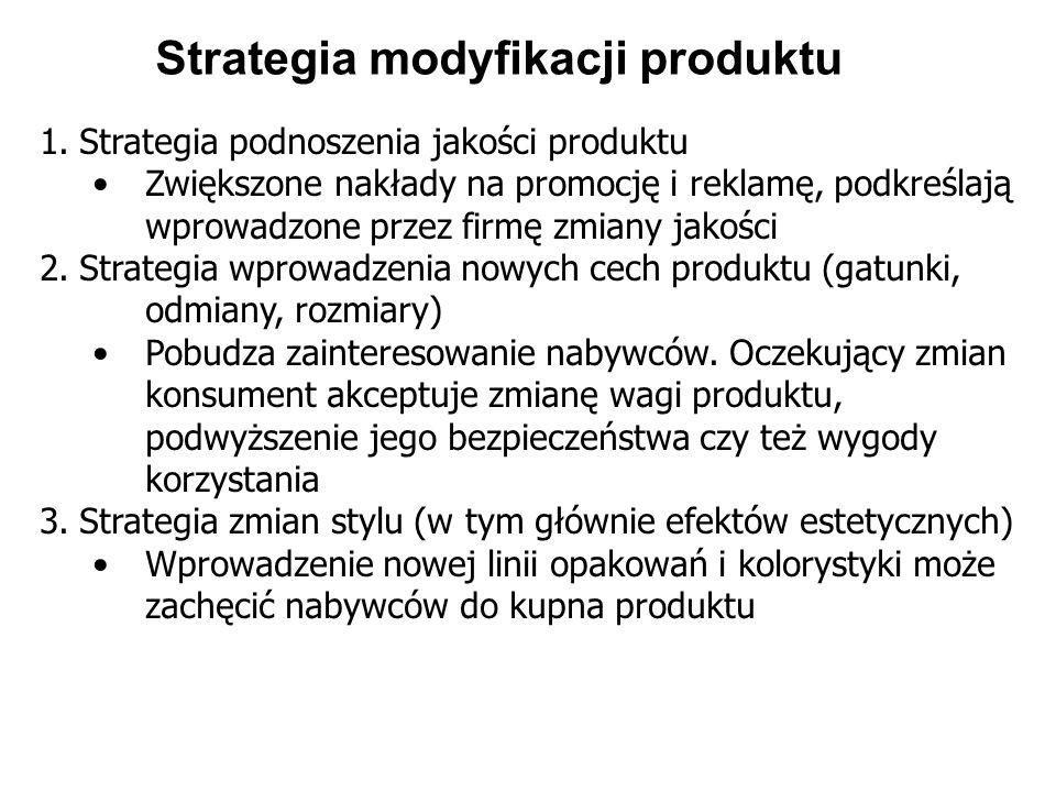 Strategia modyfikacji produktu