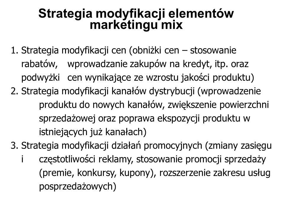 Strategia modyfikacji elementów marketingu mix