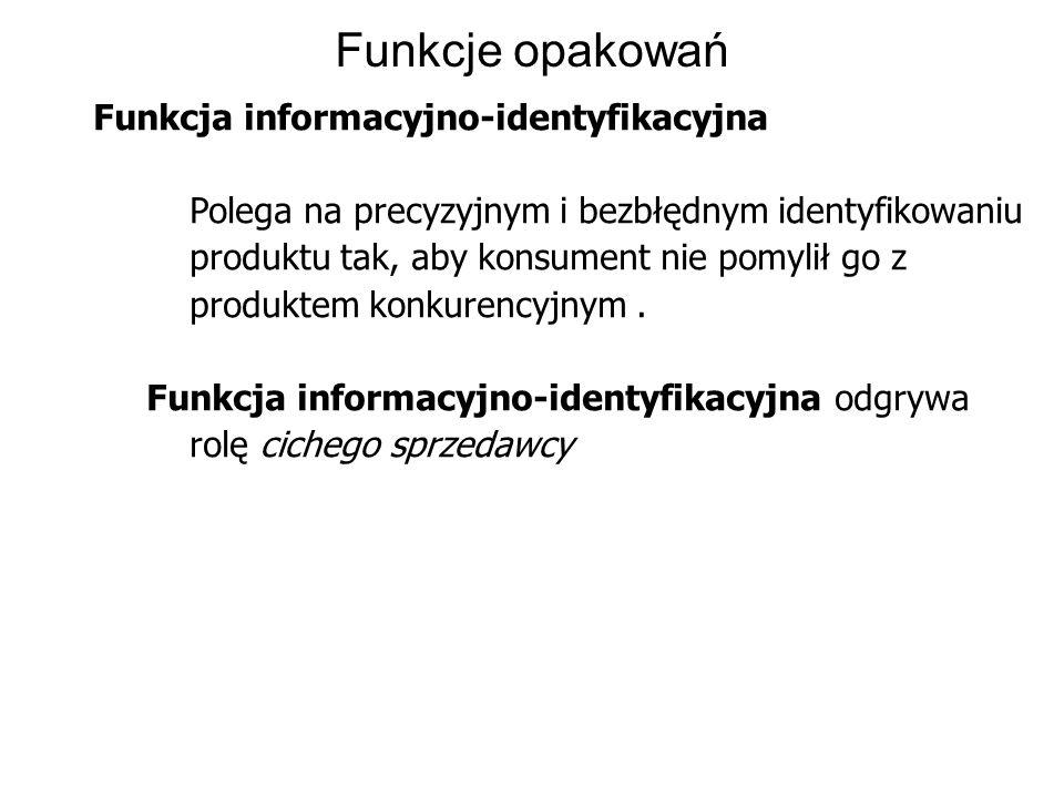 Funkcje opakowań Funkcja informacyjno-identyfikacyjna