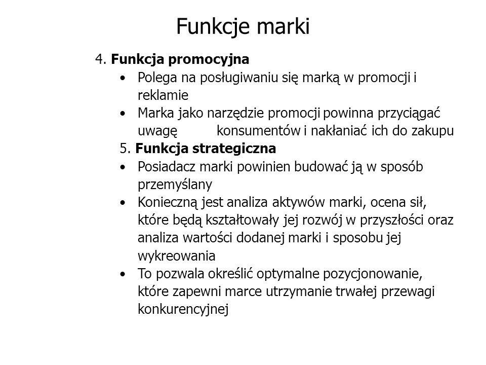 Funkcje marki 4. Funkcja promocyjna