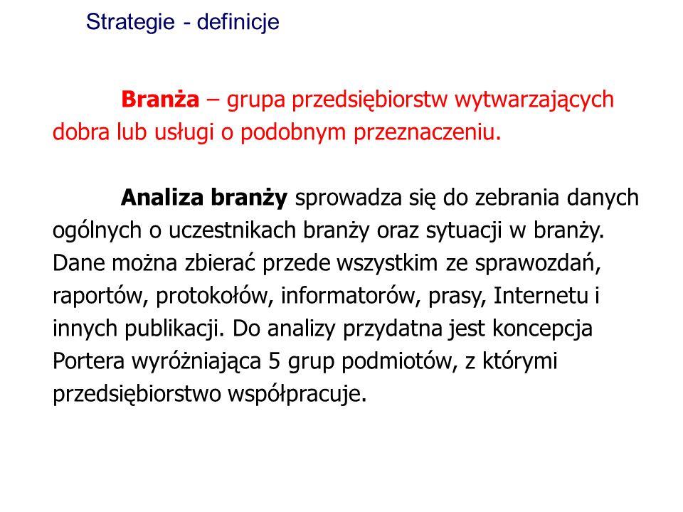 Strategie - definicjeBranża – grupa przedsiębiorstw wytwarzających dobra lub usługi o podobnym przeznaczeniu.